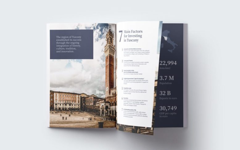 Invest in Tuscany - Visual Identity und Kommunikation